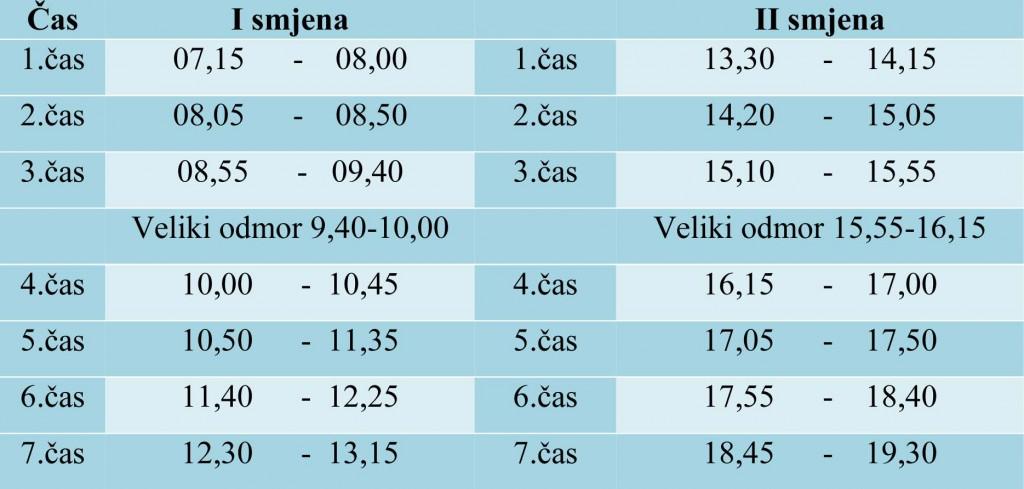raspored zvonjenja